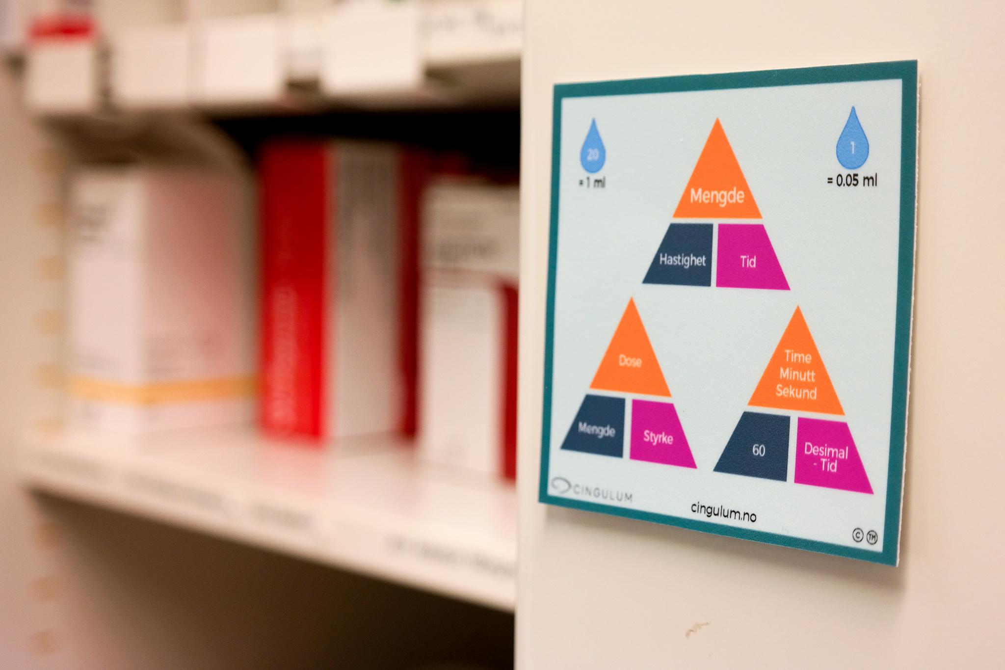 Bilde av De tre viktigste formlene for legemiddelregning samlet på ett og samme klistremerke, Cingulum