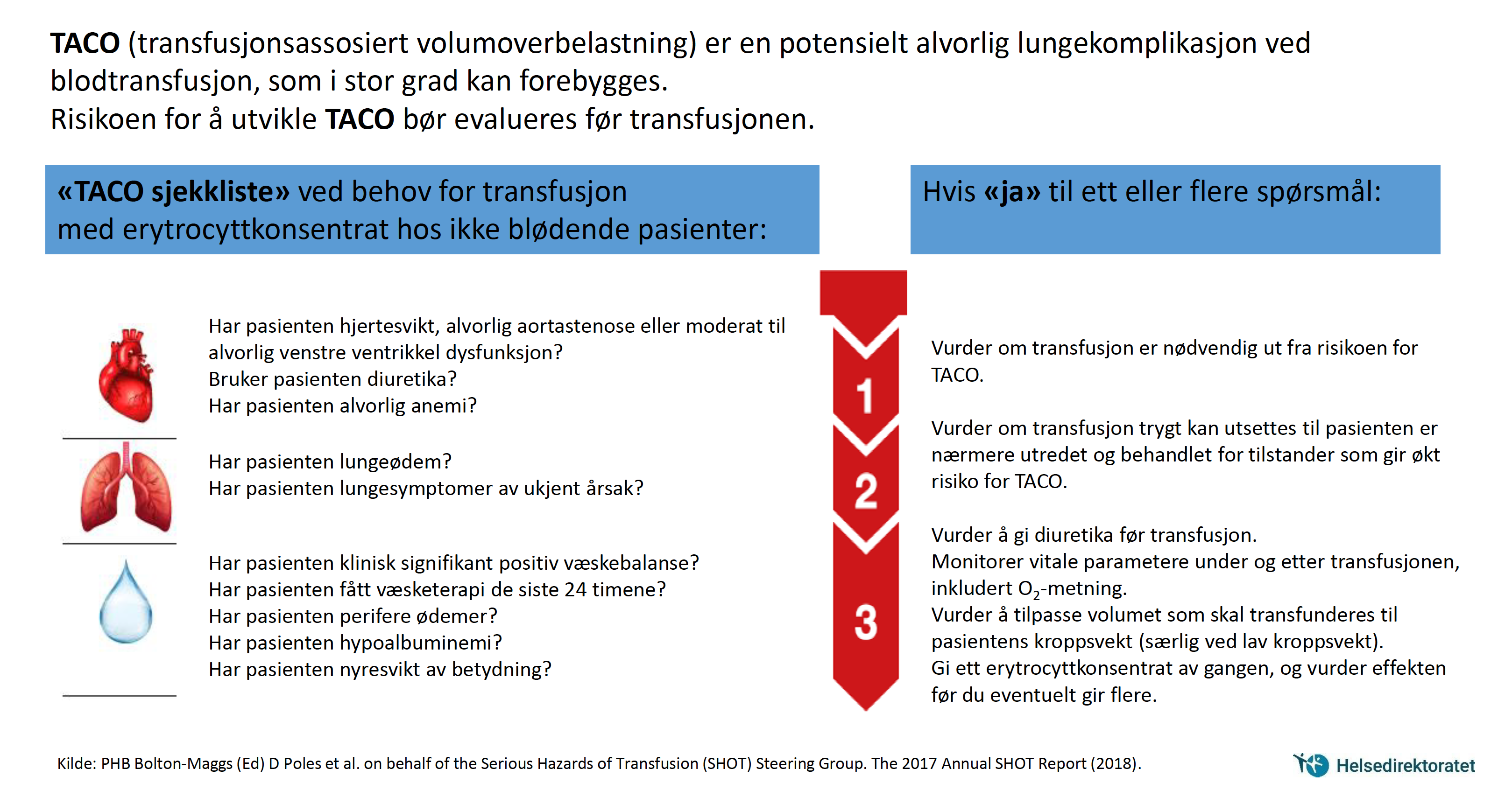 TACO sjekkliste fra Helsedirektoratet, Cingulum