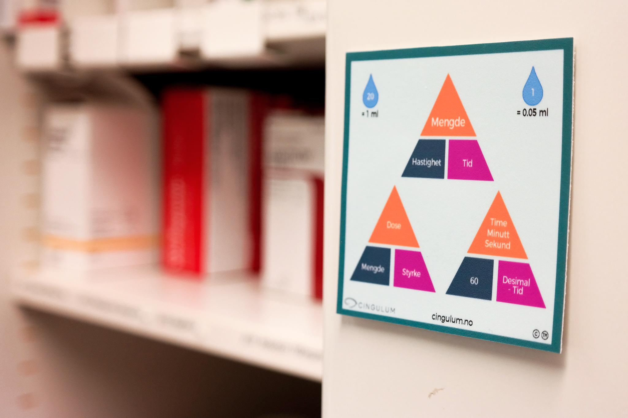 Bilde av legemiddelregningsklistremerke fra Cingulum
